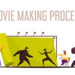 映画制作の工程2